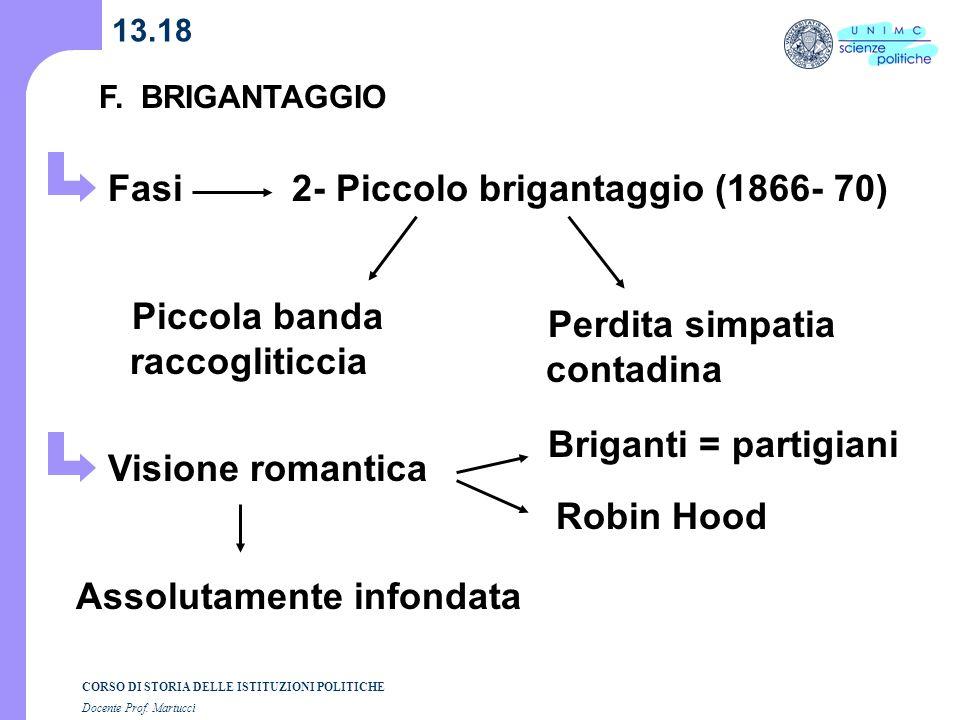 CORSO DI STORIA DELLE ISTITUZIONI POLITICHE Docente Prof. Martucci 13.18 F. BRIGANTAGGIO Fasi2- Piccolo brigantaggio (1866- 70) Briganti = partigiani