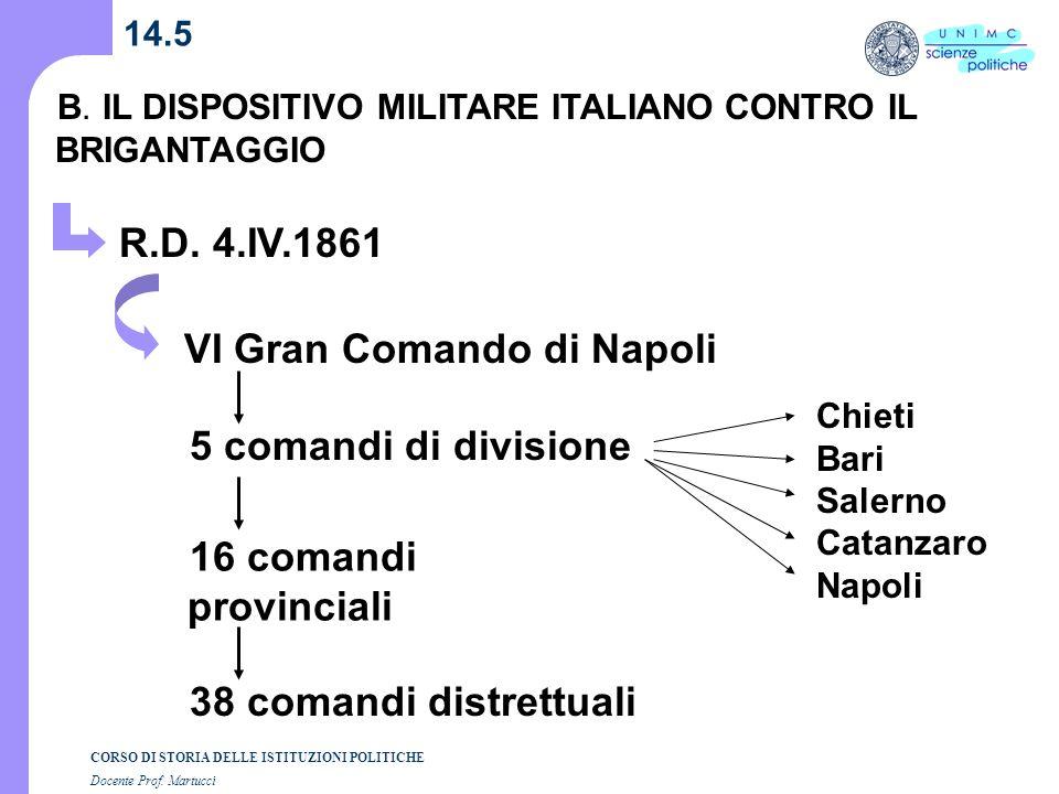 CORSO DI STORIA DELLE ISTITUZIONI POLITICHE Docente Prof. Martucci 14.5 B. IL DISPOSITIVO MILITARE ITALIANO CONTRO IL BRIGANTAGGIO R.D. 4.IV.1861 5 co