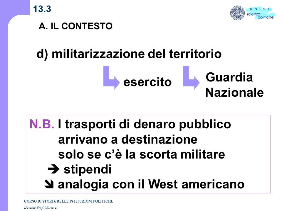 CORSO DI STORIA DELLE ISTITUZIONI POLITICHE Docente Prof. Martucci 13.3 A. IL CONTESTO d) militarizzazione del territorio esercito N.B. I trasporti di