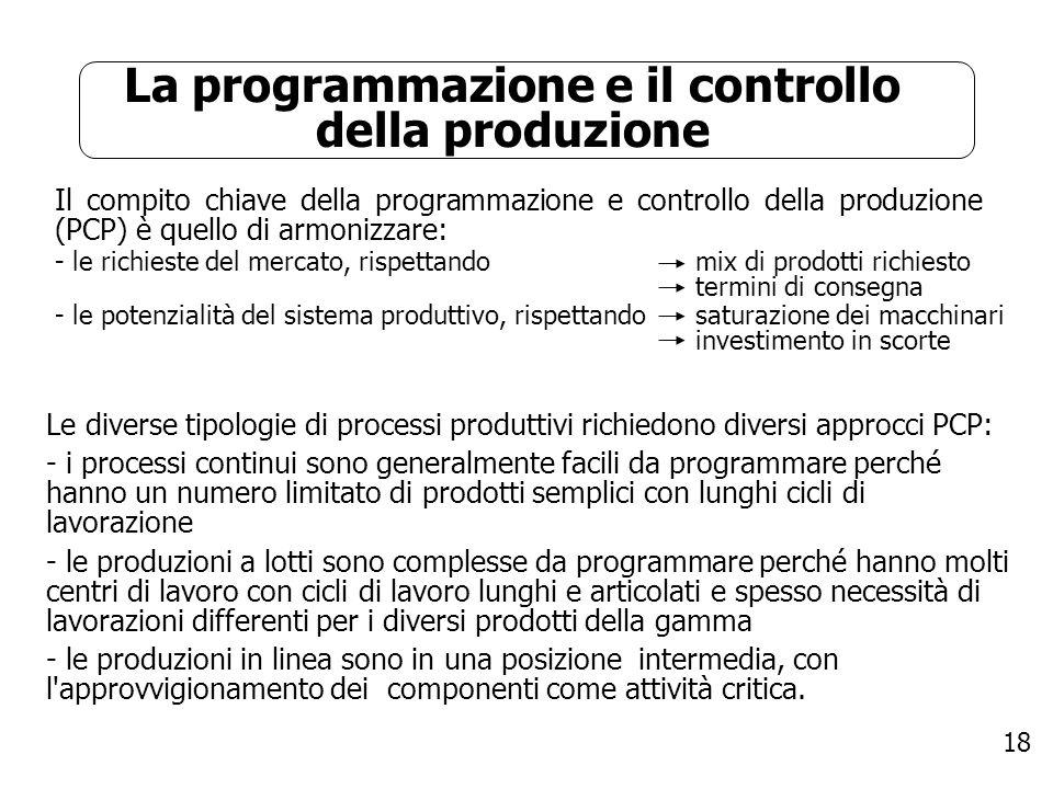 18 La programmazione e il controllo della produzione Il compito chiave della programmazione e controllo della produzione (PCP) è quello di armonizzare