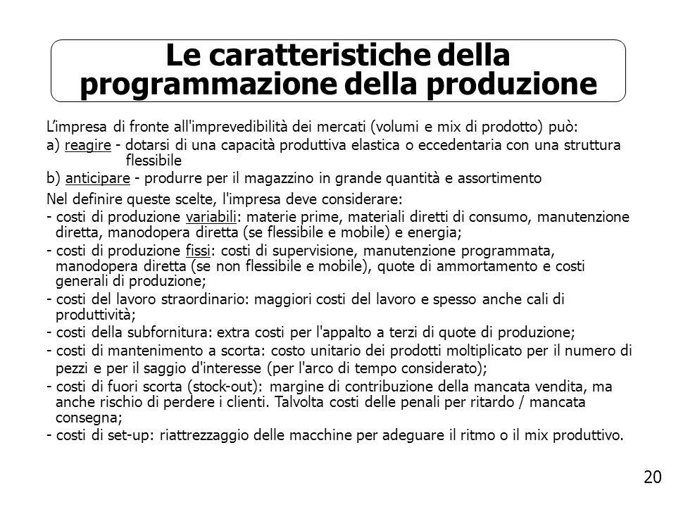 20 Le caratteristiche della programmazione della produzione Limpresa di fronte all'imprevedibilità dei mercati (volumi e mix di prodotto) può: a) reag