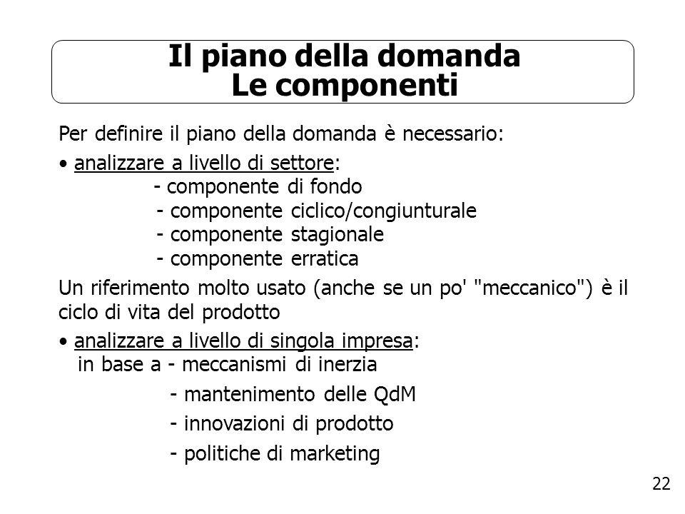 22 Il piano della domanda Le componenti Per definire il piano della domanda è necessario: analizzare a livello di settore: - componente di fondo - com