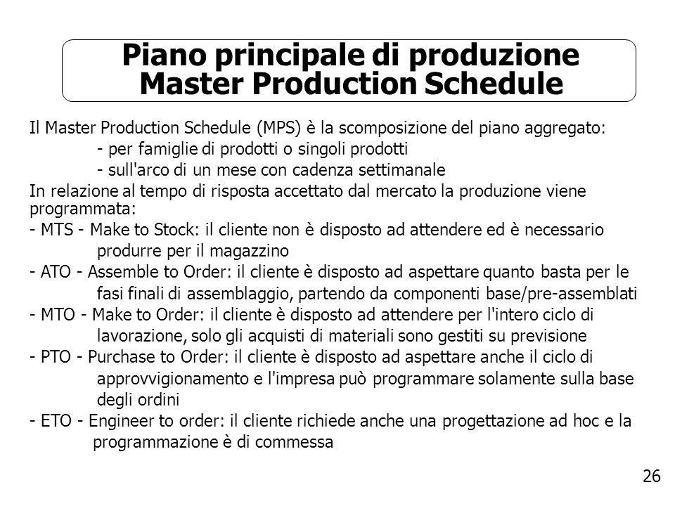 26 Piano principale di produzione Master Production Schedule Il Master Production Schedule (MPS) è la scomposizione del piano aggregato: - per famigli