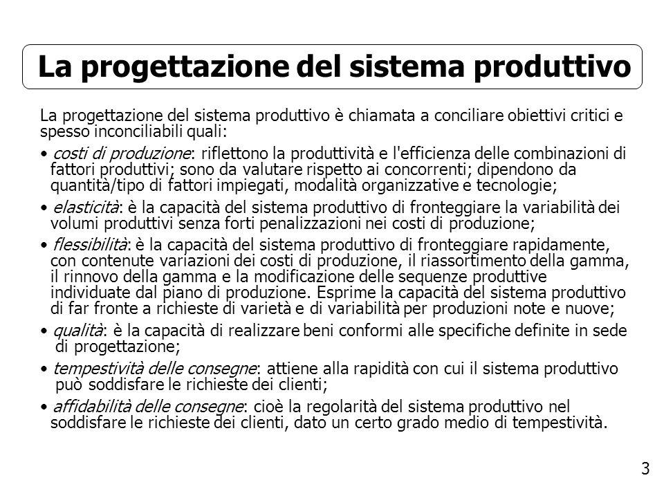 3 La progettazione del sistema produttivo La progettazione del sistema produttivo è chiamata a conciliare obiettivi critici e spesso inconciliabili qu