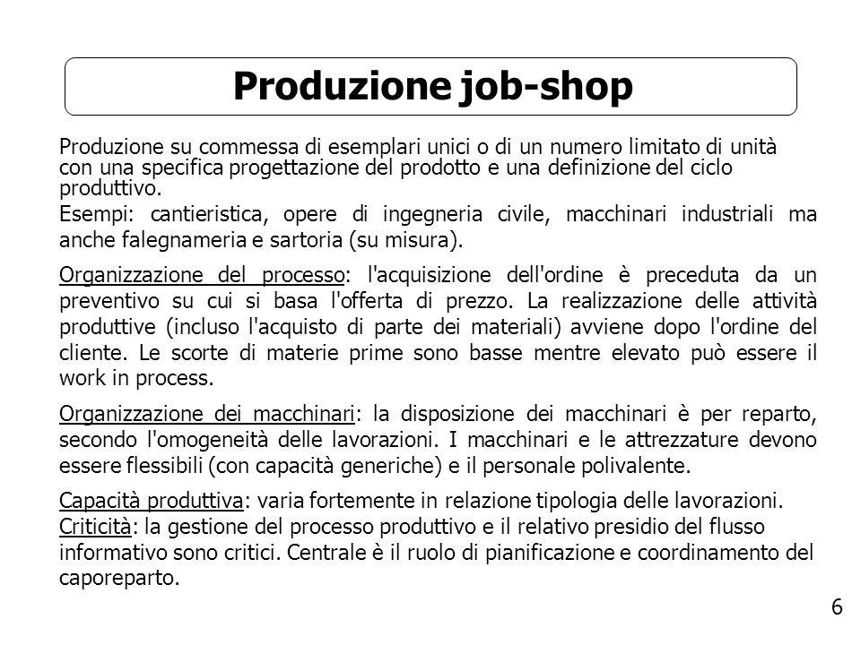 6 Produzione job-shop Produzione su commessa di esemplari unici o di un numero limitato di unità con una specifica progettazione del prodotto e una de