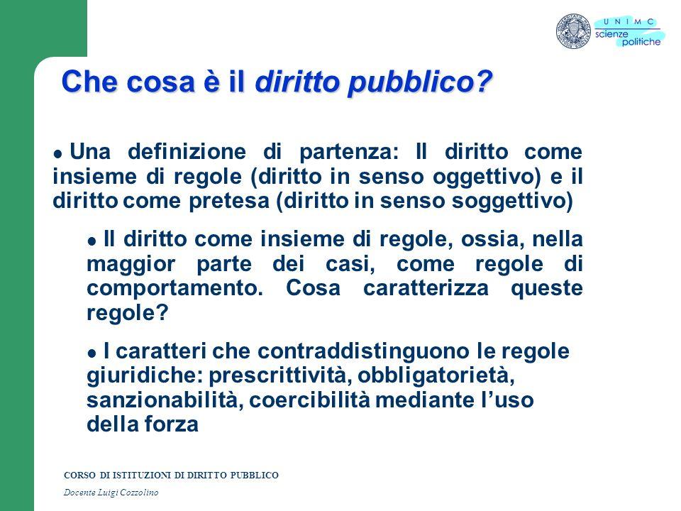 CORSO DI ISTITUZIONI DI DIRITTO PUBBLICO Docente Luigi Cozzolino Che cosa è il diritto pubblico.