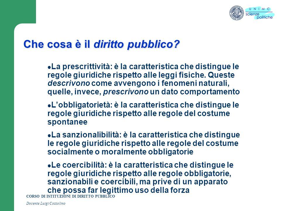 CORSO DI ISTITUZIONI DI DIRITTO PUBBLICO Docente Luigi Cozzolino Che cosa è il diritto pubblico? La prescrittività: è la caratteristica che distingue