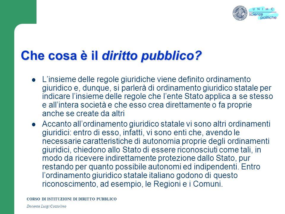CORSO DI ISTITUZIONI DI DIRITTO PUBBLICO Docente Luigi Cozzolino Che cosa è il diritto pubblico? Linsieme delle regole giuridiche viene definito ordin