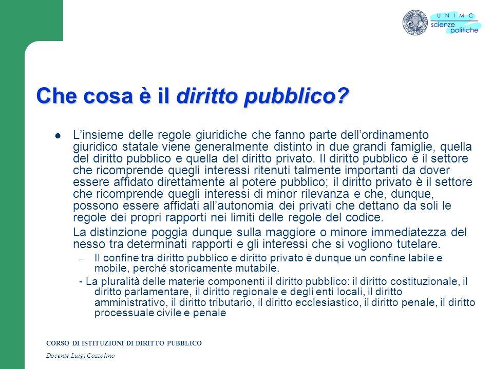 CORSO DI ISTITUZIONI DI DIRITTO PUBBLICO Docente Luigi Cozzolino Che cosa è il diritto pubblico? Linsieme delle regole giuridiche che fanno parte dell