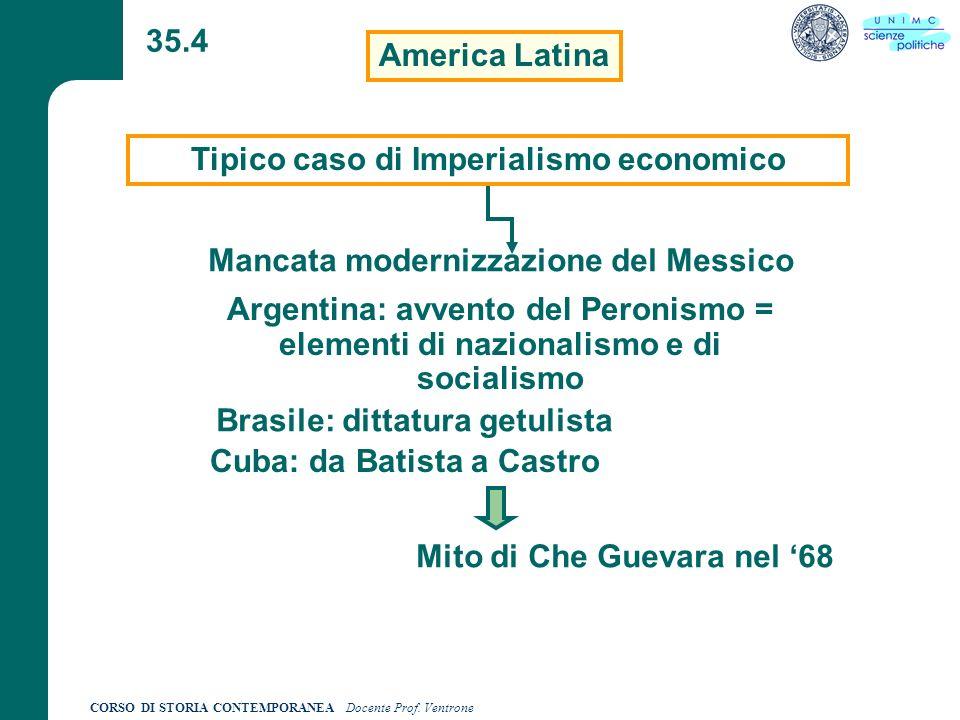 CORSO DI STORIA CONTEMPORANEA Docente Prof. Ventrone 35.4 America Latina Tipico caso di Imperialismo economico Mancata modernizzazione del Messico Arg