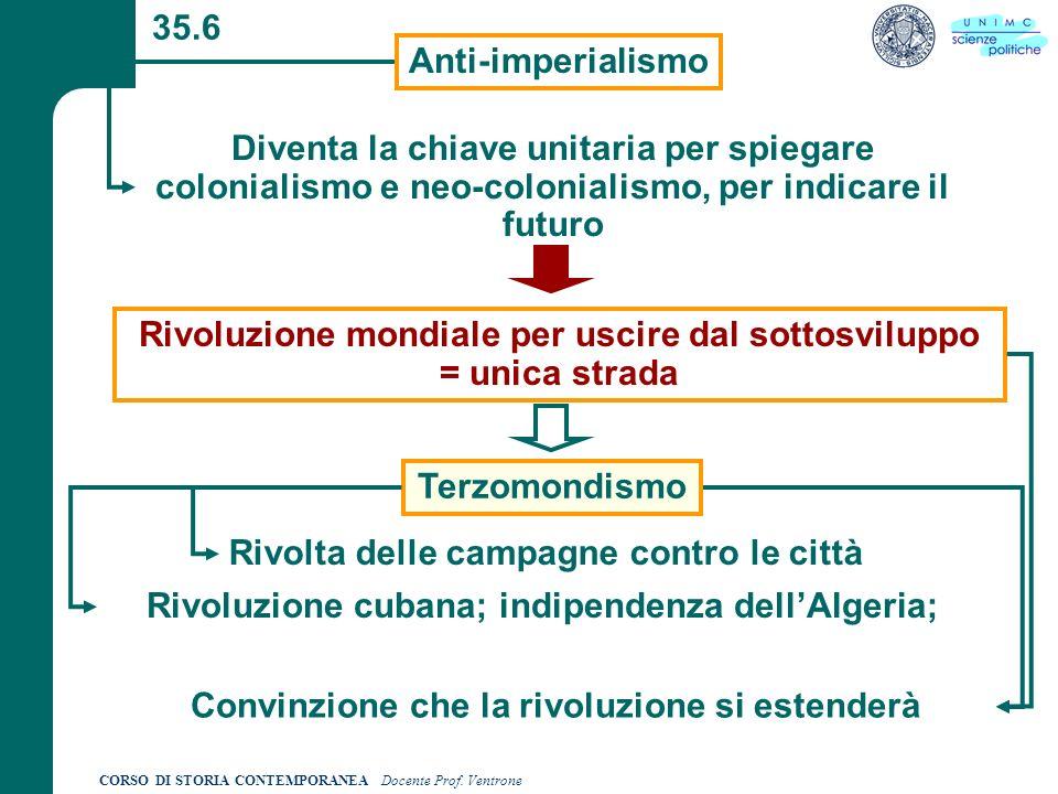 CORSO DI STORIA CONTEMPORANEA Docente Prof. Ventrone 35.6 Anti-imperialismo Diventa la chiave unitaria per spiegare colonialismo e neo-colonialismo, p