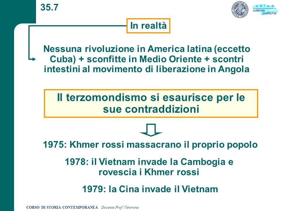 CORSO DI STORIA CONTEMPORANEA Docente Prof. Ventrone 35.7 In realtà Nessuna rivoluzione in America latina (eccetto Cuba) + sconfitte in Medio Oriente