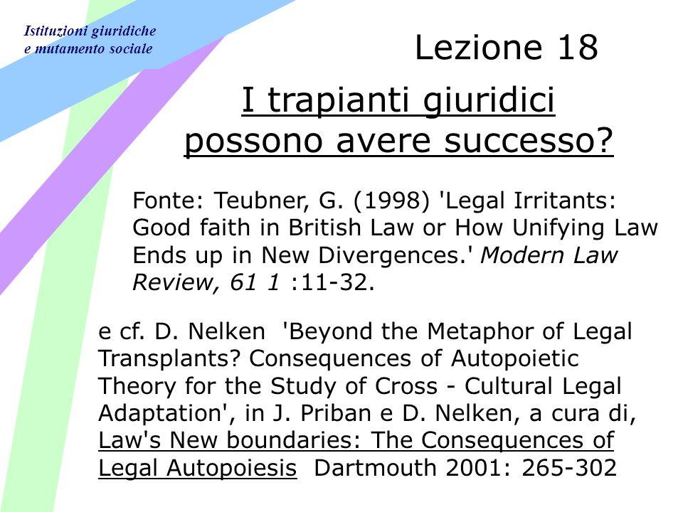 Istituzioni giuridiche e mutamento sociale Lezione 18 I trapianti giuridici possono avere successo? Fonte: Teubner, G. (1998) 'Legal Irritants: Good f