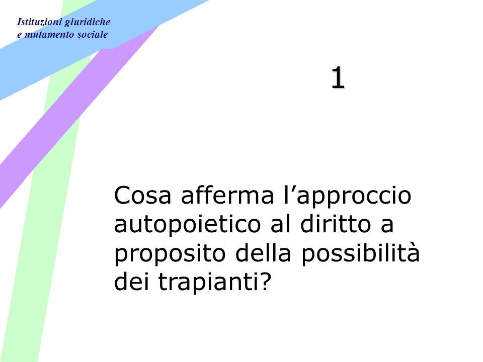 Istituzioni giuridiche e mutamento sociale 1 Cosa afferma lapproccio autopoietico al diritto a proposito della possibilità dei trapianti?