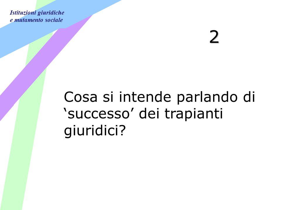 Istituzioni giuridiche e mutamento sociale 2 Cosa si intende parlando di successo dei trapianti giuridici?