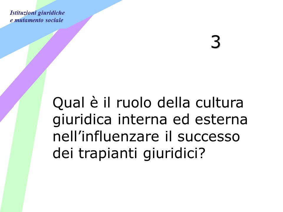 Istituzioni giuridiche e mutamento sociale 3 Qual è il ruolo della cultura giuridica interna ed esterna nellinfluenzare il successo dei trapianti giuridici