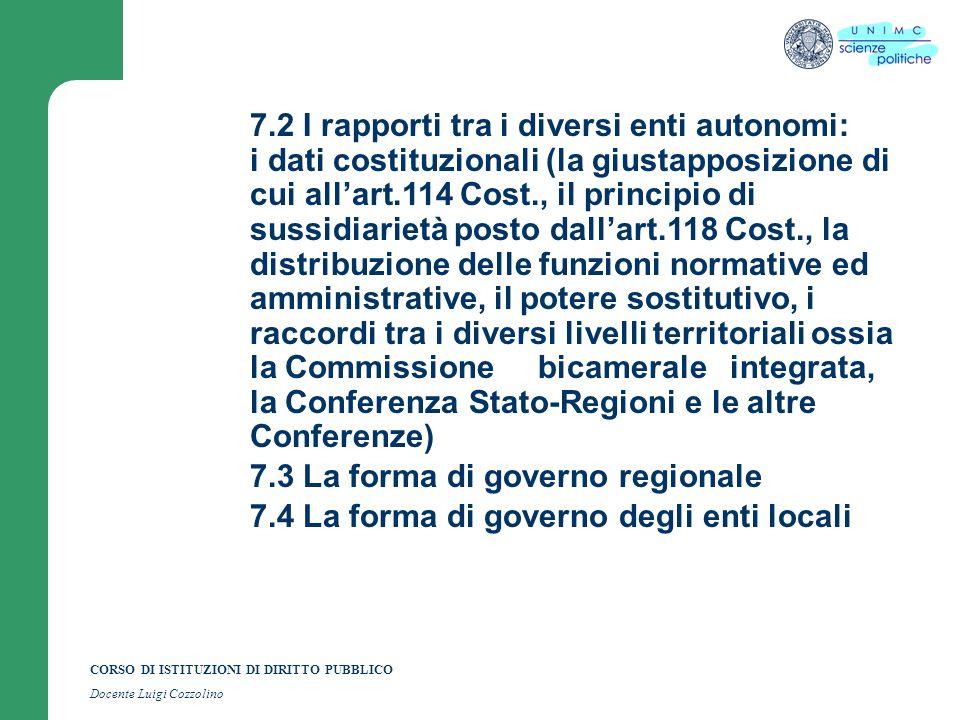 CORSO DI ISTITUZIONI DI DIRITTO PUBBLICO Docente Luigi Cozzolino 7.2 I rapporti tra i diversi enti autonomi: i dati costituzionali (la giustapposizion