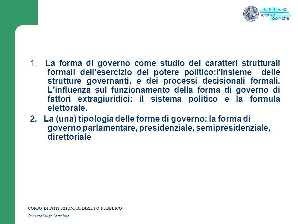 CORSO DI ISTITUZIONI DI DIRITTO PUBBLICO Docente Luigi Cozzolino 1. La forma di governo come studio dei caratteri strutturali formali dellesercizio de