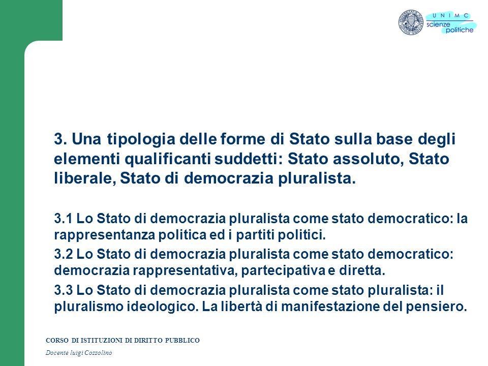 CORSO DI ISTITUZIONI DI DIRITTO PUBBLICO Docente luigi Cozzolino 3.
