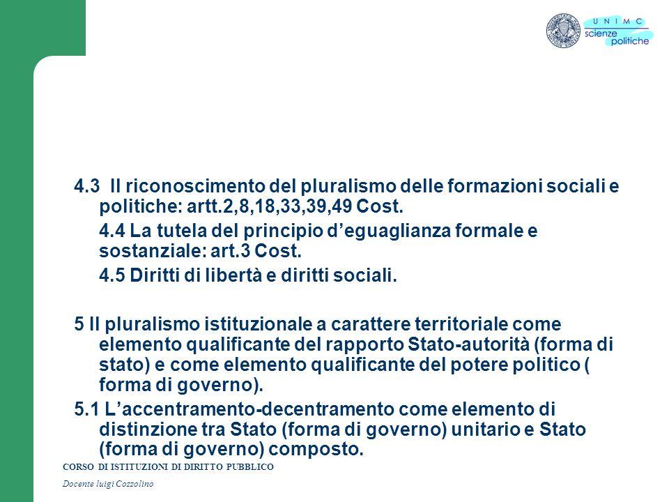 CORSO DI ISTITUZIONI DI DIRITTO PUBBLICO Docente luigi Cozzolino 4.3 Il riconoscimento del pluralismo delle formazioni sociali e politiche: artt.2,8,1