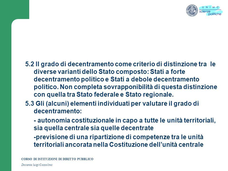 CORSO DI ISTITUZIONI DI DIRITTO PUBBLICO Docente luigi Cozzolino 5.2 Il grado di decentramento come criterio di distinzione tra le diverse varianti de