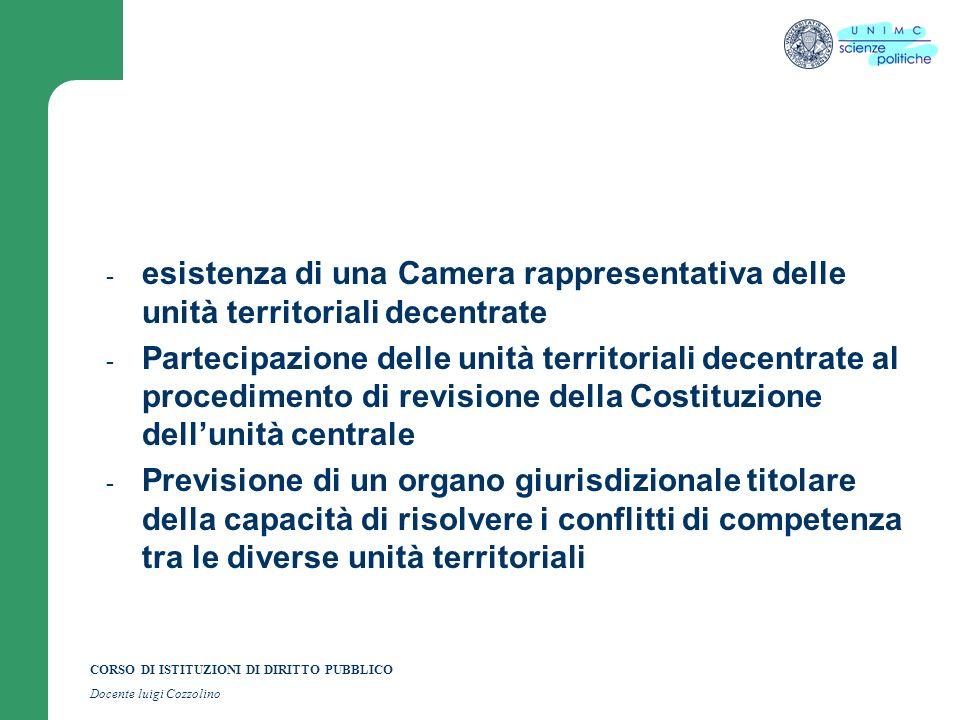 CORSO DI ISTITUZIONI DI DIRITTO PUBBLICO Docente luigi Cozzolino - esistenza di una Camera rappresentativa delle unità territoriali decentrate - Parte