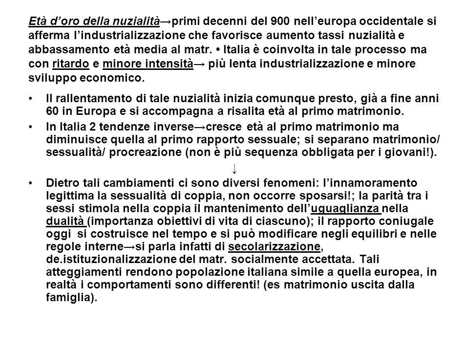 Età doro della nuzialitàprimi decenni del 900 nelleuropa occidentale si afferma lindustrializzazione che favorisce aumento tassi nuzialità e abbassame