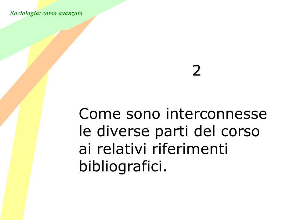 Sociologia: corso avanzato 2 Come sono interconnesse le diverse parti del corso ai relativi riferimenti bibliografici.