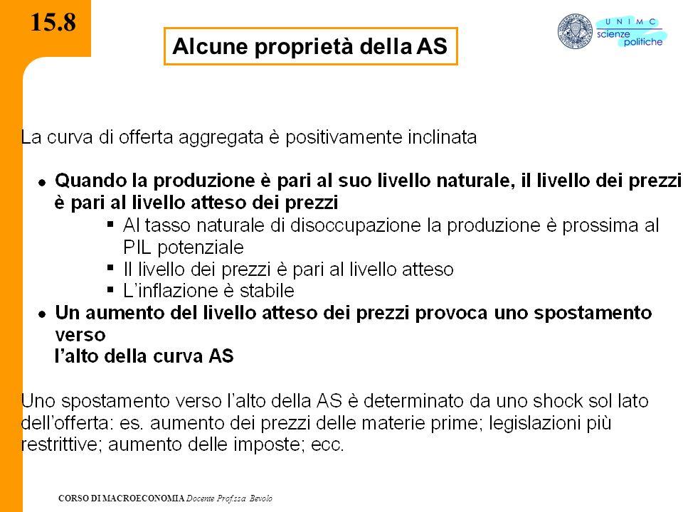 CORSO DI MACROECONOMIA Docente Prof.ssa Bevolo 15.8 Alcune proprietà della AS