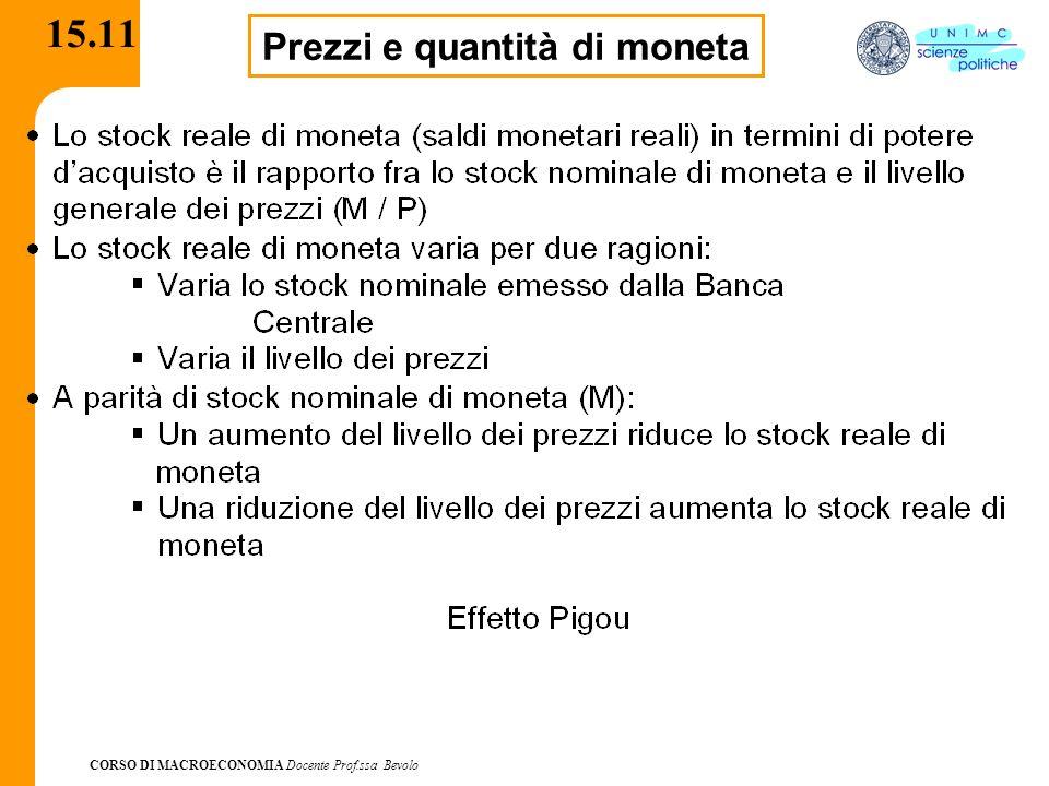CORSO DI MACROECONOMIA Docente Prof.ssa Bevolo 15.11 Prezzi e quantità di moneta