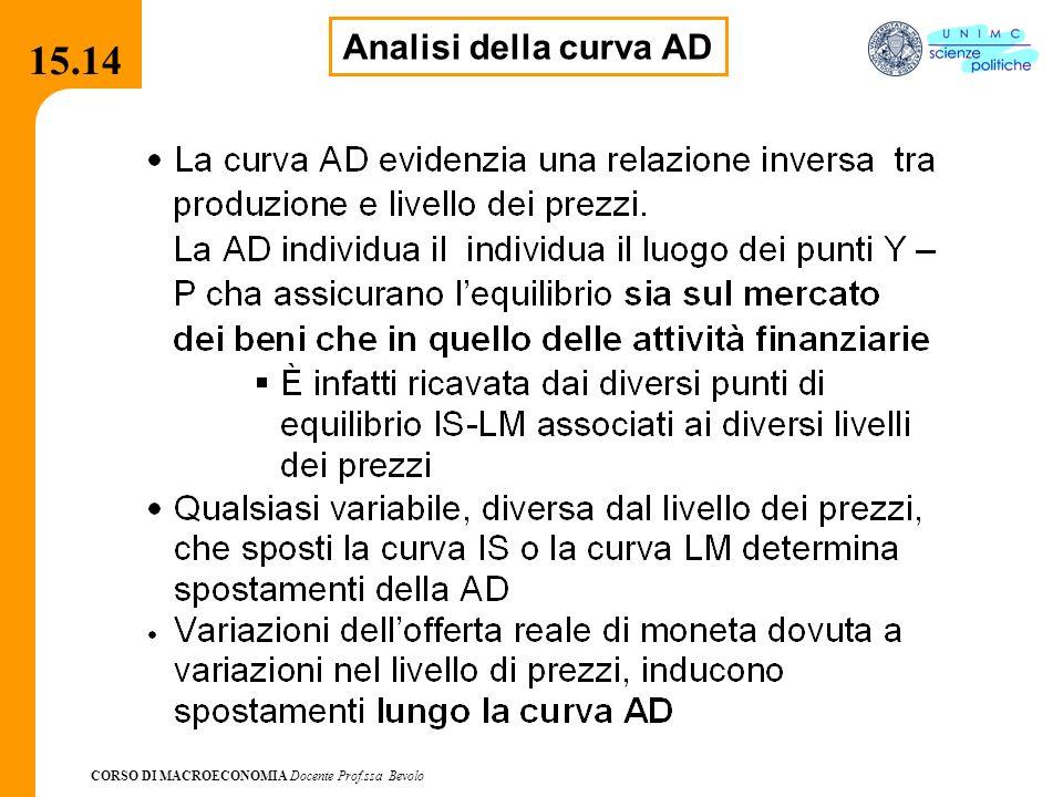 CORSO DI MACROECONOMIA Docente Prof.ssa Bevolo 15.14 Analisi della curva AD