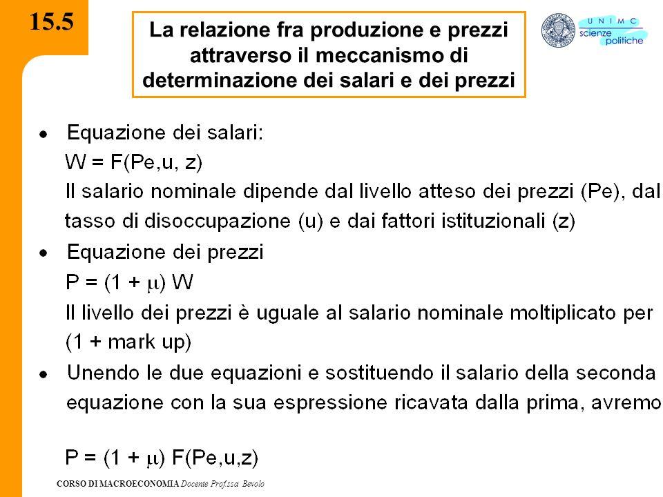 CORSO DI MACROECONOMIA Docente Prof.ssa Bevolo 15.5 La relazione fra produzione e prezzi attraverso il meccanismo di determinazione dei salari e dei prezzi