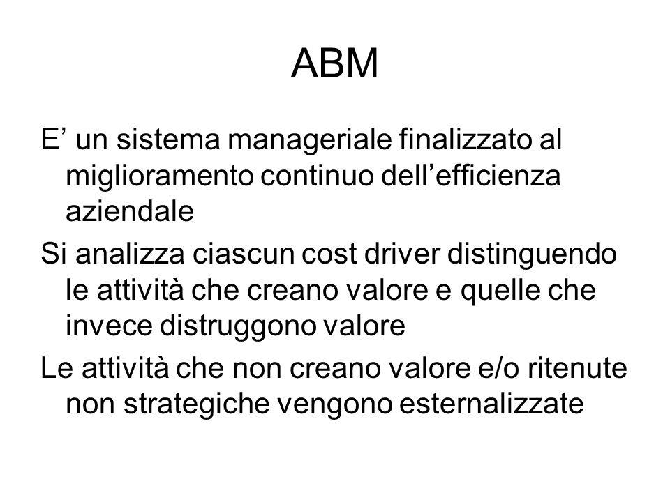 ABM E un sistema manageriale finalizzato al miglioramento continuo dellefficienza aziendale Si analizza ciascun cost driver distinguendo le attività che creano valore e quelle che invece distruggono valore Le attività che non creano valore e/o ritenute non strategiche vengono esternalizzate