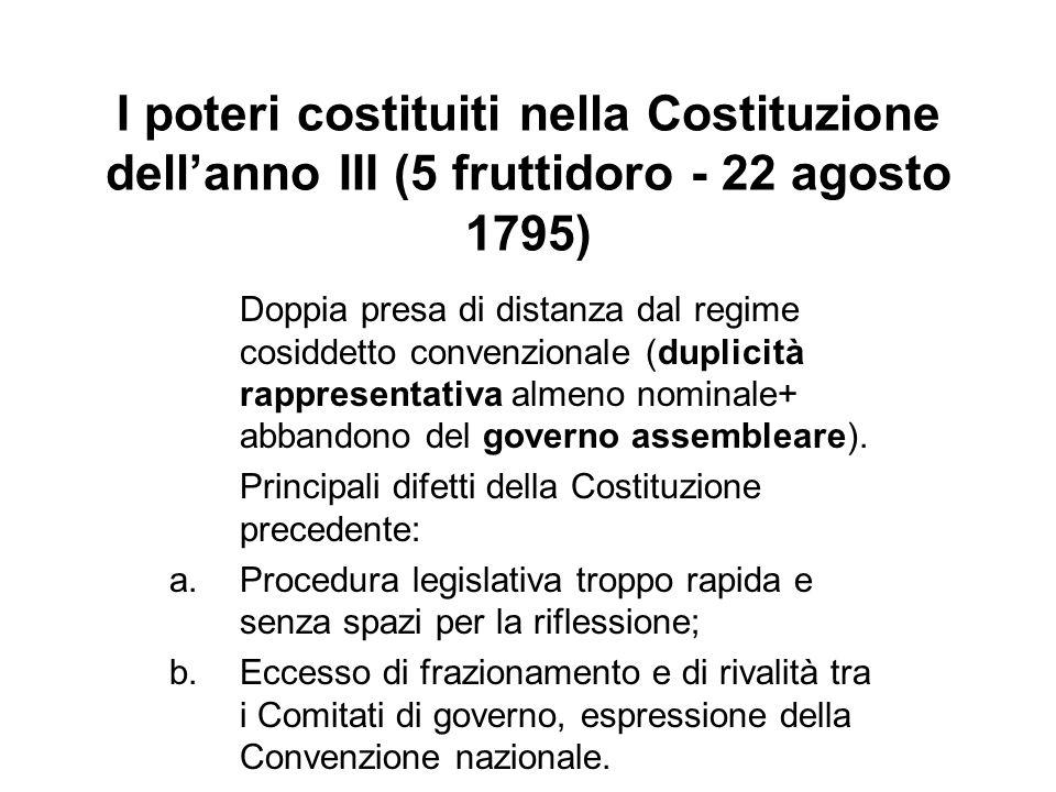 I poteri costituiti nella Costituzione dellanno III (5 fruttidoro - 22 agosto 1795) Doppia presa di distanza dal regime cosiddetto convenzionale (dupl