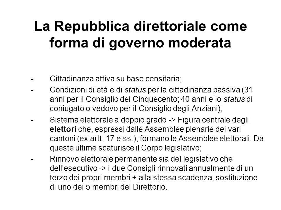 La Repubblica direttoriale come forma di governo moderata -Cittadinanza attiva su base censitaria; -Condizioni di età e di status per la cittadinanza