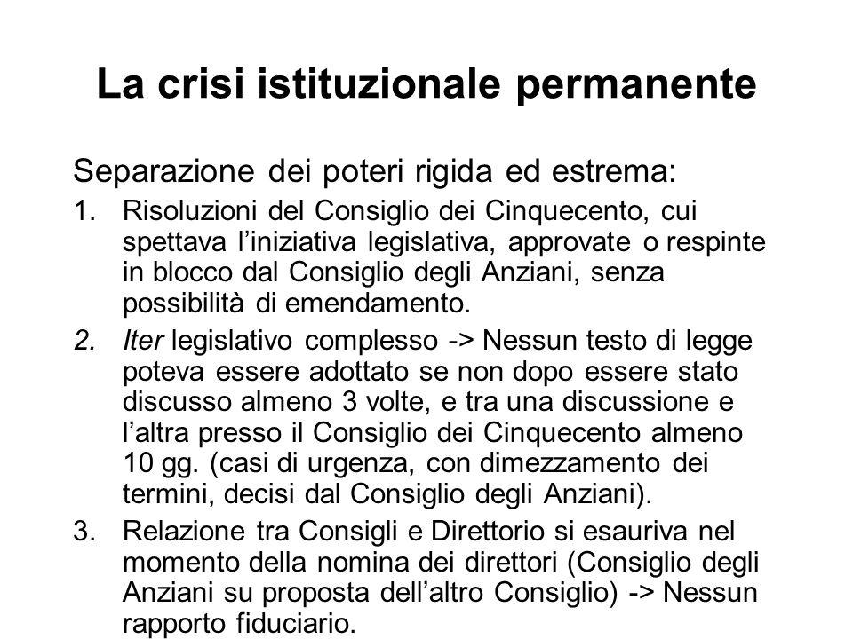 La crisi istituzionale permanente Separazione dei poteri rigida ed estrema: 1.Risoluzioni del Consiglio dei Cinquecento, cui spettava liniziativa legi
