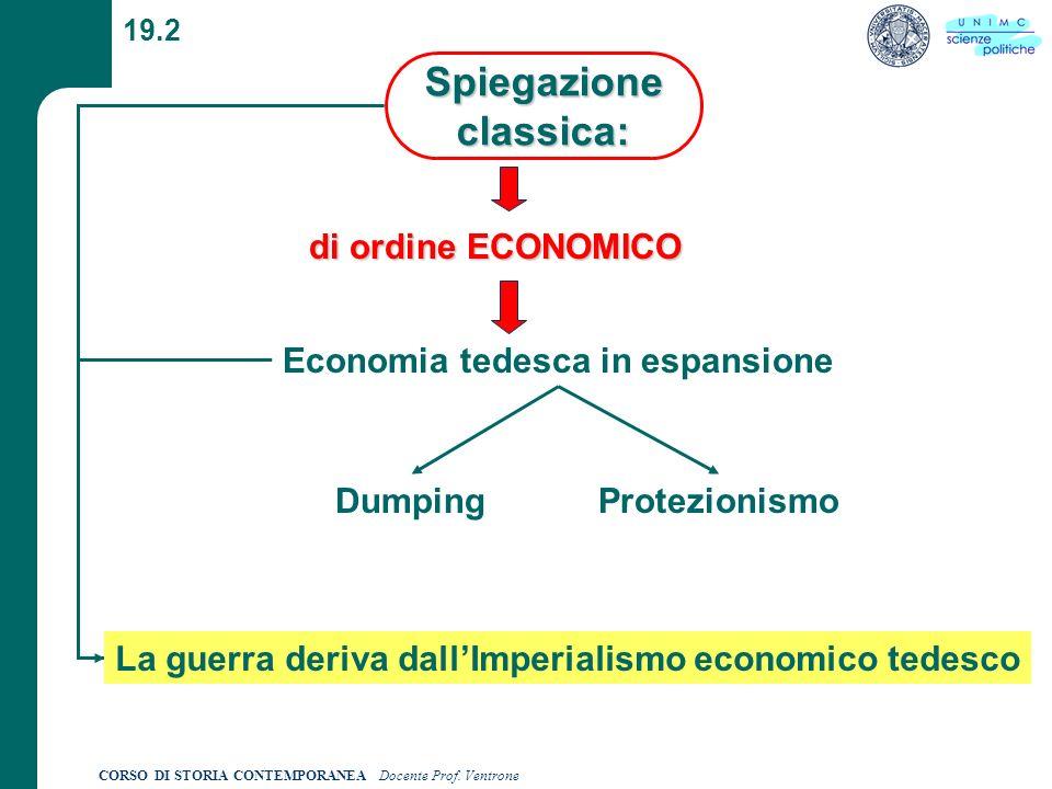 CORSO DI STORIA CONTEMPORANEA Docente Prof. Ventrone 19.2Spiegazioneclassica: di ordine ECONOMICO Economia tedesca in espansione DumpingProtezionismo