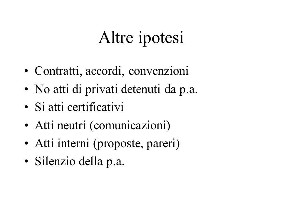 Altre ipotesi Contratti, accordi, convenzioni No atti di privati detenuti da p.a.