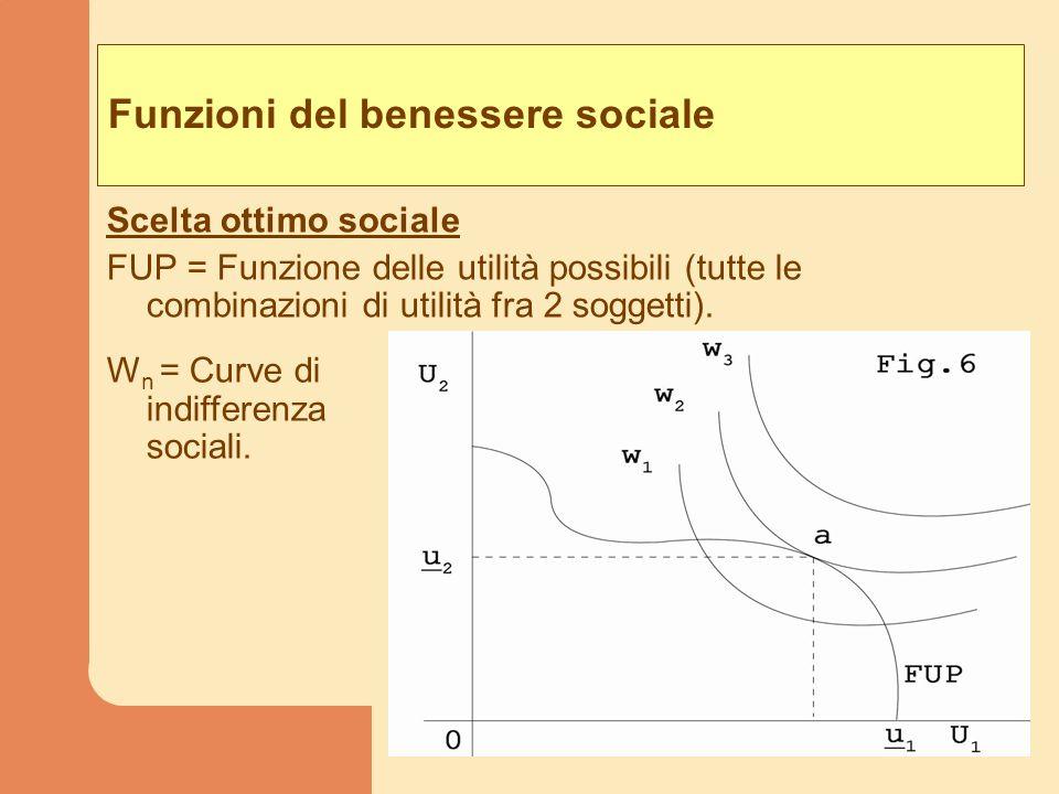 Funzioni del benessere sociale Scelta ottimo sociale FUP = Funzione delle utilità possibili (tutte le combinazioni di utilità fra 2 soggetti). W n = C