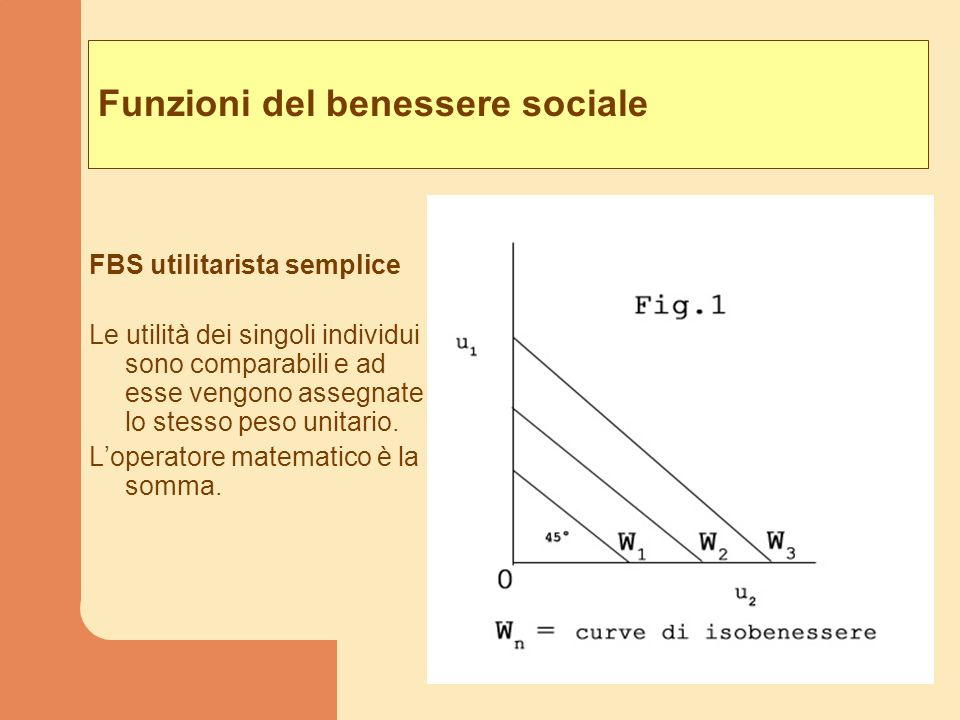 Funzioni del benessere sociale FBS utilitarista semplice Le utilità dei singoli individui sono comparabili e ad esse vengono assegnate lo stesso peso