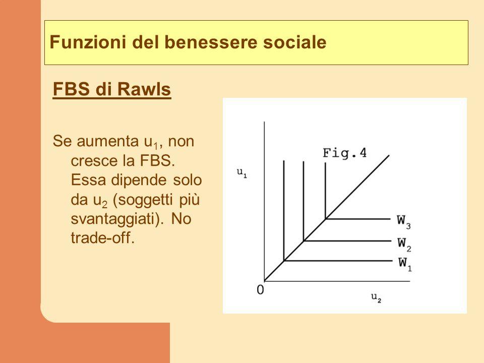 Funzioni del benessere sociale FBS di Rawls Se aumenta u 1, non cresce la FBS. Essa dipende solo da u 2 (soggetti più svantaggiati). No trade-off.