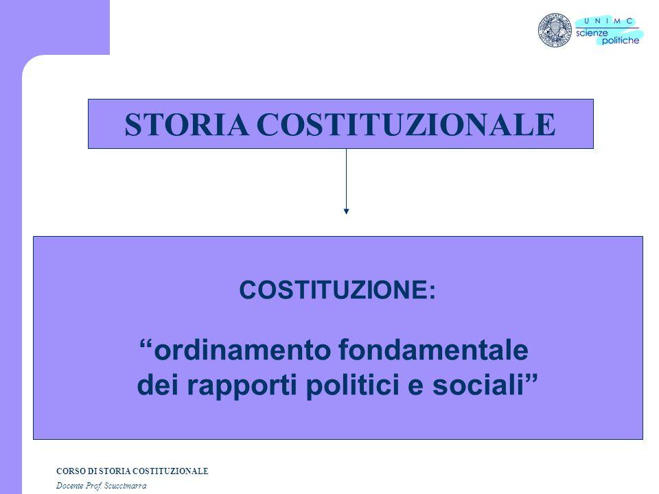 CORSO DI STORIA COSTITUZIONALE Docente Prof. Scuccimarra STORIA COSTITUZIONALE COSTITUZIONE: ordinamento fondamentale dei rapporti politici e sociali
