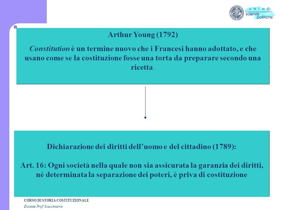 CORSO DI STORIA COSTITUZIONALE Docente Prof. Scuccimarra Arthur Young (1792):...Constitution è un termine nuovo che i Francesi hanno adottato, e che u