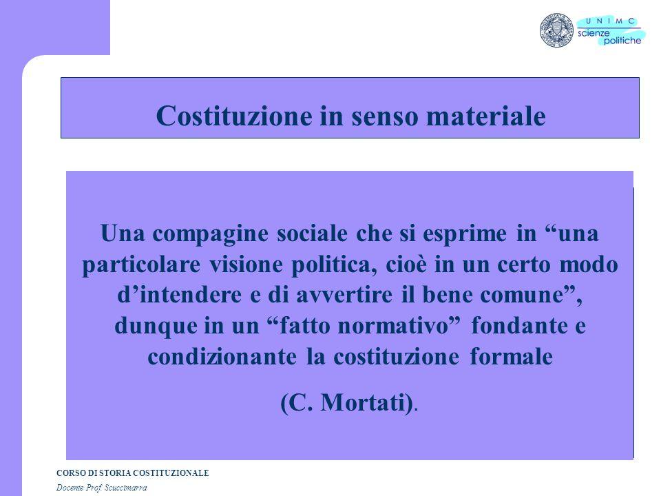 i CORSO DI STORIA COSTITUZIONALE Docente Prof. Scuccimarra Lezione n. 2 II SEMESTRE A.A. 2007-2008