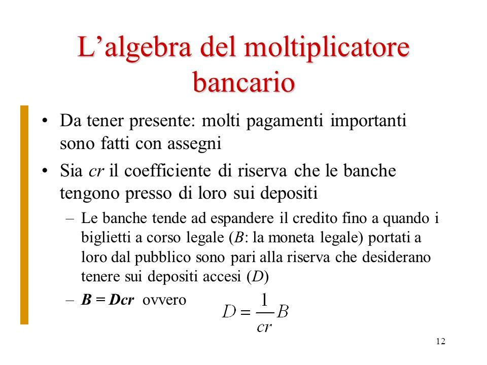 12 Lalgebra del moltiplicatore bancario Da tener presente: molti pagamenti importanti sono fatti con assegni Sia cr il coefficiente di riserva che le