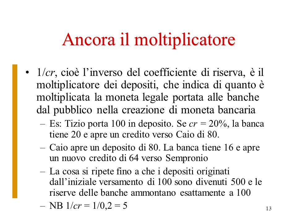 13 Ancora il moltiplicatore 1/cr, cioè linverso del coefficiente di riserva, è il moltiplicatore dei depositi, che indica di quanto è moltiplicata la