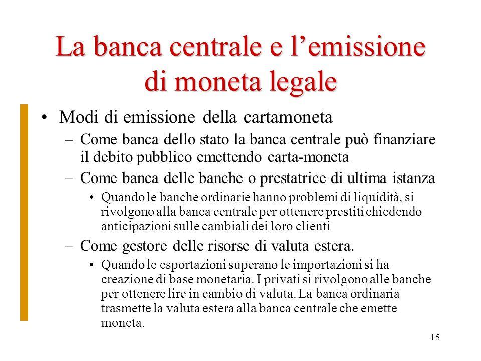 15 La banca centrale e lemissione di moneta legale Modi di emissione della cartamoneta –Come banca dello stato la banca centrale può finanziare il deb