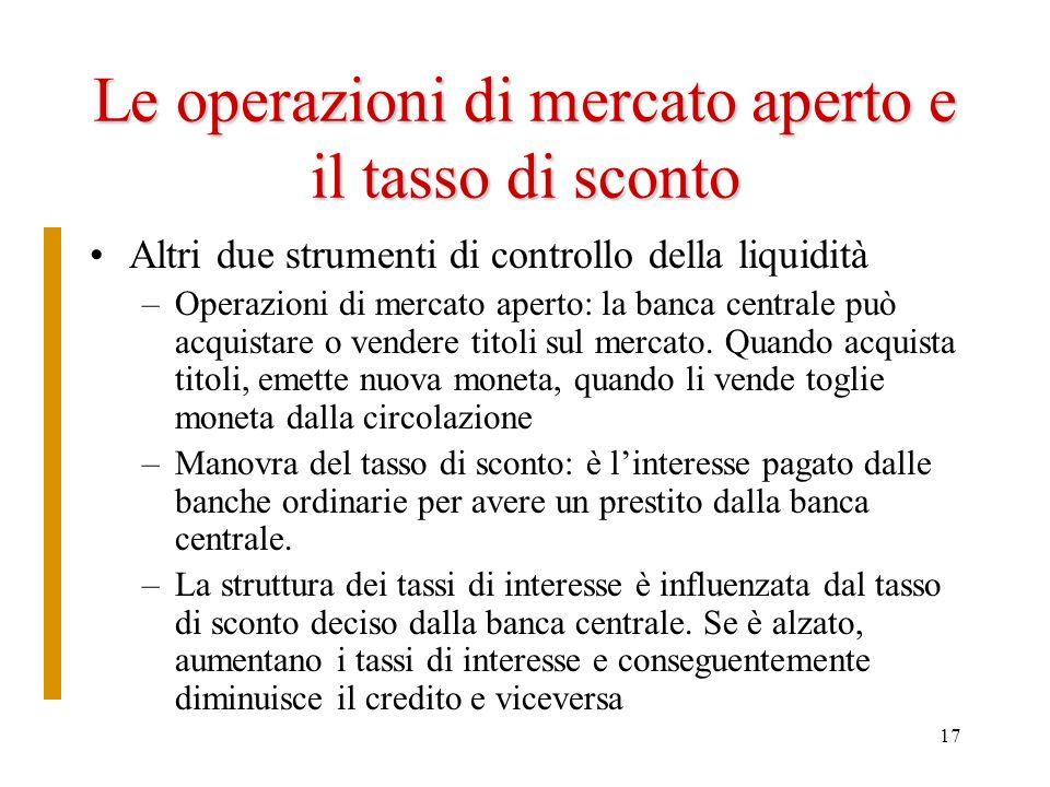 17 Le operazioni di mercato aperto e il tasso di sconto Altri due strumenti di controllo della liquidità –Operazioni di mercato aperto: la banca centr