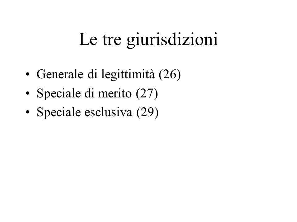 Art.28 Nozione di cognizione incidentale del diritto Esempio: art.