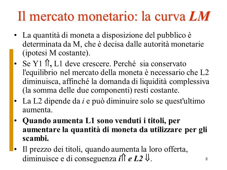 19 La politica monetaria espansiva e modello IS-LM M aumenta, mentre Y resta costante.